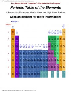 thumbnail of The Periodic Table of the Elements