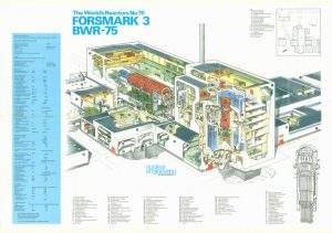 thumbnail of Forsmark_3_BWR