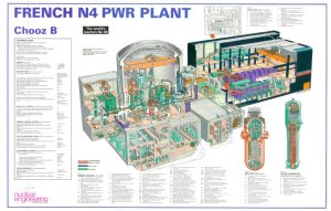 thumbnail of French_N4_PWR_Plant