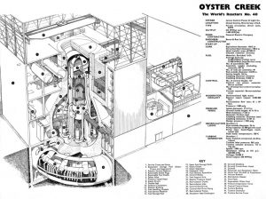 thumbnail of Oyster_Creek_BWR
