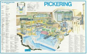 thumbnail of Pickering_PHWR