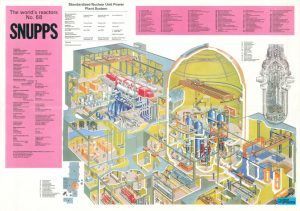 thumbnail of Snupps_Standardized_Nuclear_Unit_Power_Plant_System