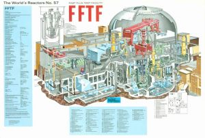 thumbnail of Fast_Flux_Test_Facility_FFTF_SFR