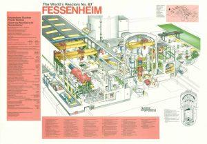 thumbnail of Fessenheim_PWR
