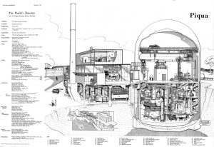 thumbnail of Piqua_Nuclear_Power_Facility_OMR