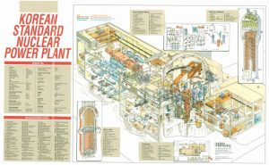 thumbnail of South_Korean_Standard_Nuclear_Plant